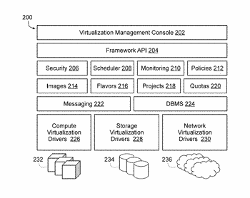 Rebalancing virtual resources for virtual machines based on multiple resource capacities