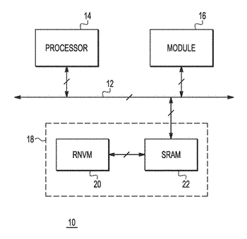 Direct interface between sram and non-volatile memory