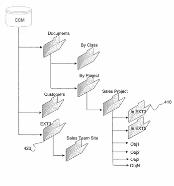 Centralized content management system with an intelligent metadata layer, and a method thereof