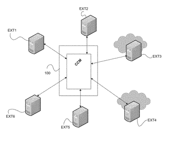 Method, an apparatus and a computer program for providing mobile access to a data repository