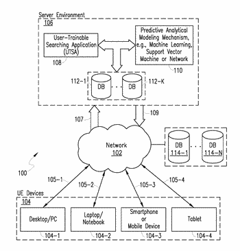 User-trained searching application system and method