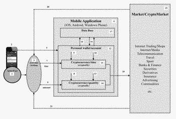 Method and system for digital currency creation and marketing