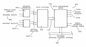 Gaming device with a secure interface
