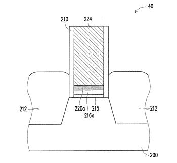 Semiconductor devices, finfet devices and methods of forming the same