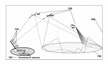 Systems for recovery communications via airborne platforms