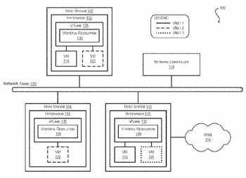 Distributed methodology for peer-to-peer transmission of stateful packet flows
