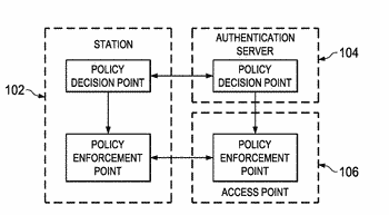 Systems and methods for authentication