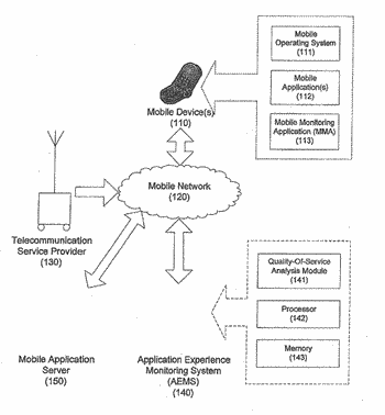 Dynamic mobile application quality-of-service monitor