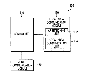 Electronic device and method for searching for access point in local area network at electronic ...