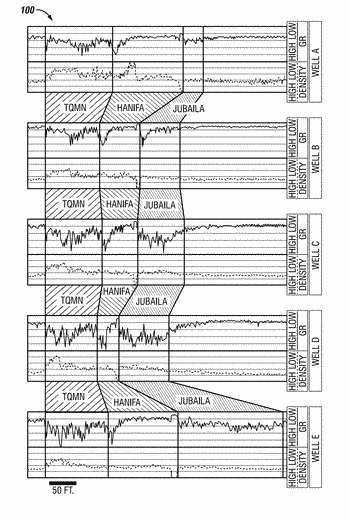 Thermal maturity determination of rock formations using mud gas isotope logging