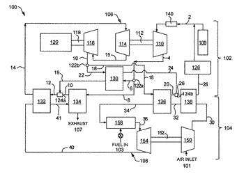 Power generation system and method with partially recuperated flow path