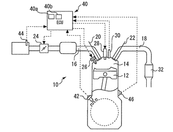 Control apparatus for internal combustion engine