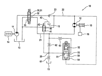 Hydraulic drive device with load-dependent pressure distributor