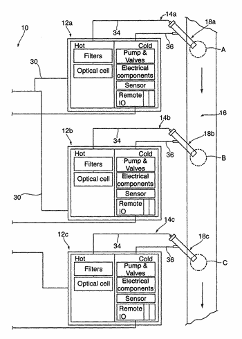 System and method for analyzing dusty industrial off-gas chemistry
