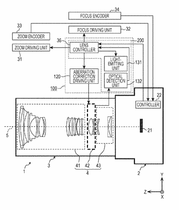 Optical system driving device, lens barrel, and optical device