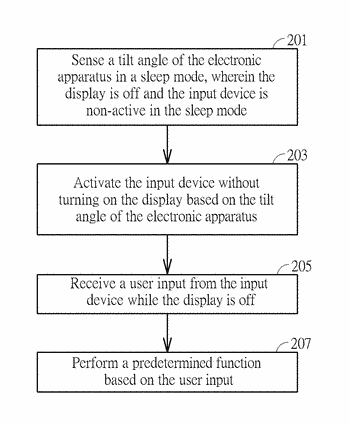 Electronic apparatus with touch input determining mechanism