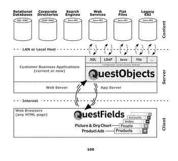 System and method for asynchronous retrieval of information from a server to a client based ...
