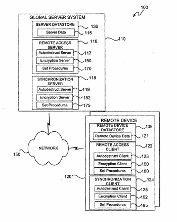 System and method for preventing access to data on a compromised remote device