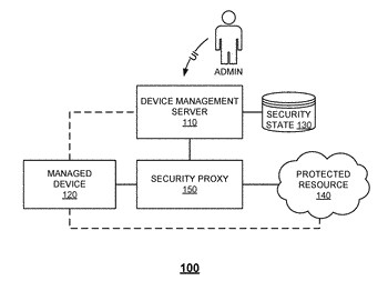 Securely storing and distributing sensitive data in a cloud-based application