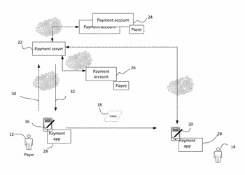 Method and system for contactless payments