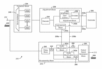 Systems and methods for adjusting audio levels in a plurality of audio signals