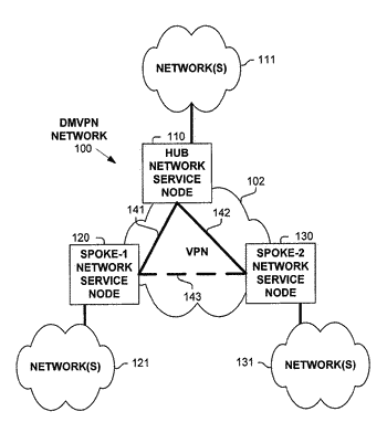 Dynamic network service overlay establishment in hub-and-spoke packet switching networks
