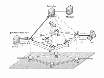 Multi-domain centralized content-centric networking