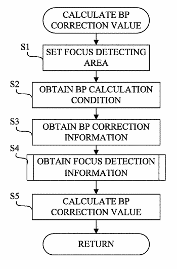 Image pickup apparatus, control method, and non-transitory computer-readable storage medium
