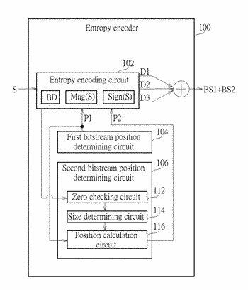 Methods and apparatuses for performing entropy encoding and entropy decoding with size determination of at ...