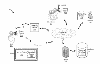 Hearing augmentation systems and methods