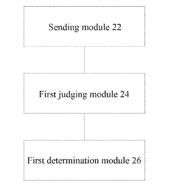 Network switching processing method and device