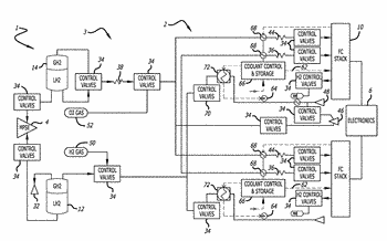 Integration of fuel cell with cryogenic source for cooling and reactant