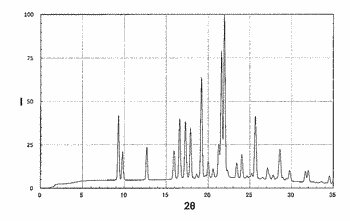 Crystalline anti-trichophyton agents and preparation process thereof