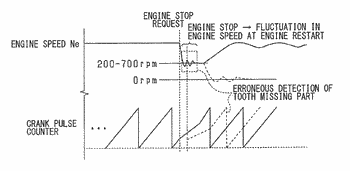 Control device for internal combustion engine