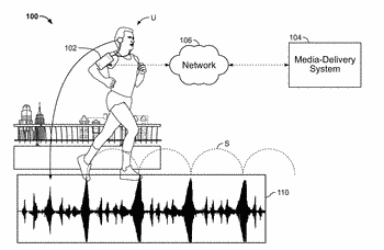 Heart rate control based upon media content selection