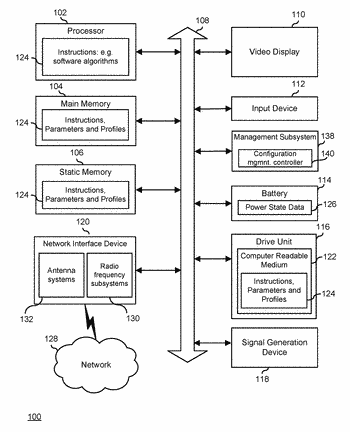 System and method to assess information handling system health and resource utilization