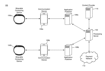 Method and system for content identification based on wearable device data