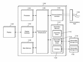 Method and system for standardization of wearable device measurement