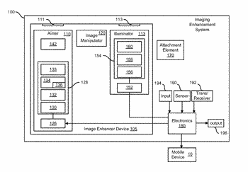 Imaging and peripheral enhancements for mobile devices