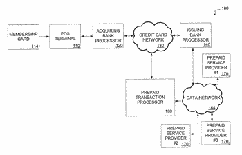 System and method for electronic prepaid account replenishment