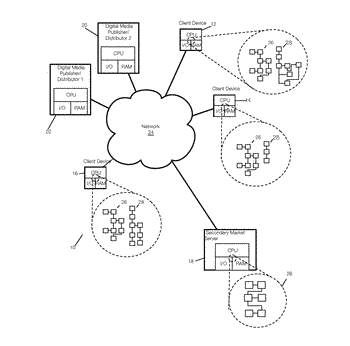 Digital data commerce system and methods with digital media object to cloud redirection