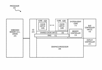 Facilitating dynamic parallel scheduling of command packets at graphics processing units on computing devices