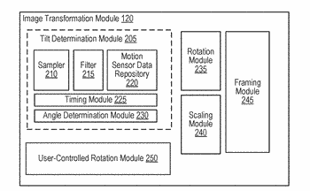 Systems and methods for transforming an image