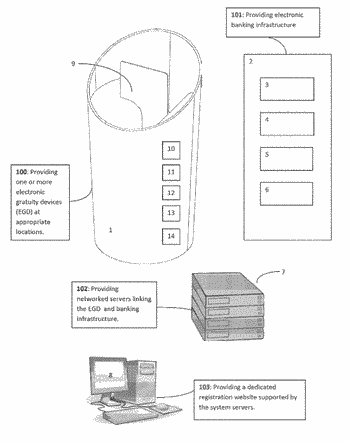 System and method for collecting and disbursing electronic gratuities