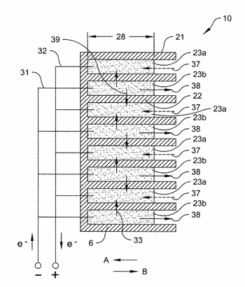 Thermo-electrochemical converter
