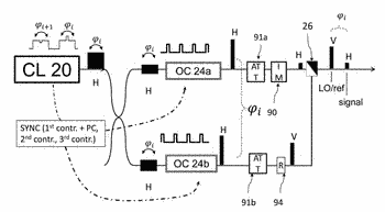 Optical device, a transmitter for a quantum communication system and a quantum communication system