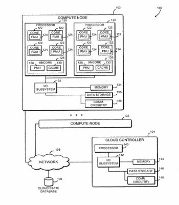 Cloud compute scheduling using a heuristic contention model