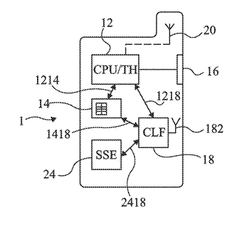 Protection against rerouting a communication channel of a telecommunication device having an nfc circuit and ...