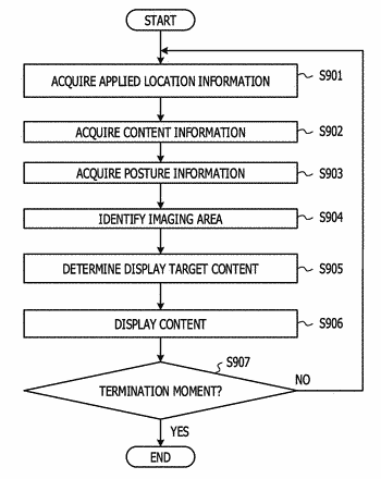 Non-transitory computer-readable storage medium, control method, and computer
