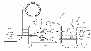 Shielded electromagnetic communication with functional components of a machine